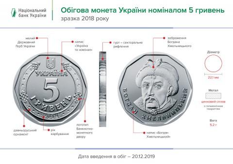 В декабре в оборот вводят монету в 5 гривен