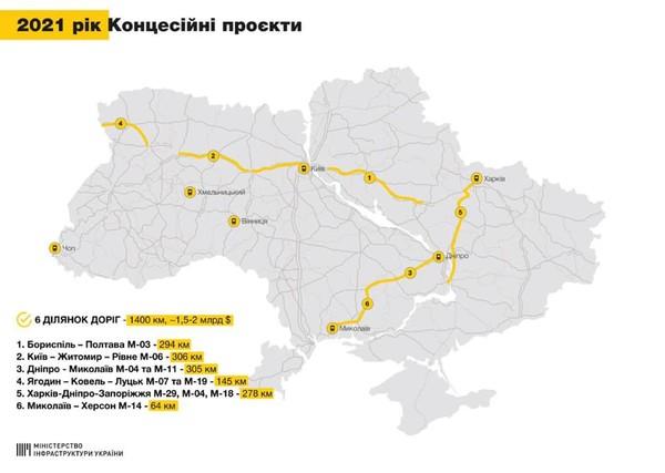 Названы дороги в Украине, которые передадут в концессию