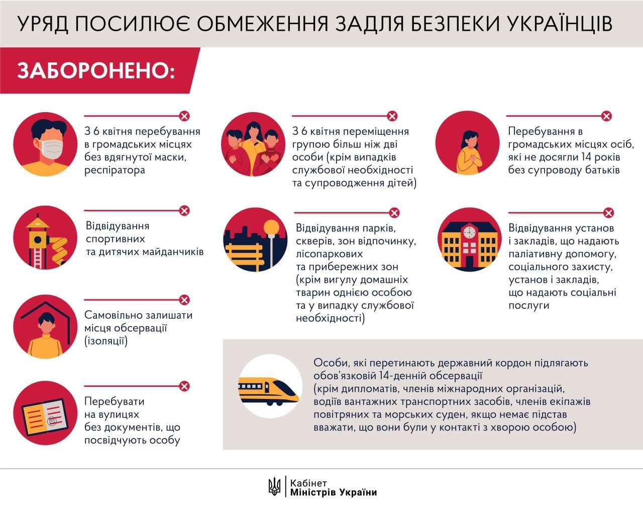 Николаевская епархия напоминает прихожанам о мерах безопасности