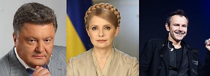 В первую тройку на пост президента вошли бы Порошенко, Тимошенко и Вакарчук, - исследование