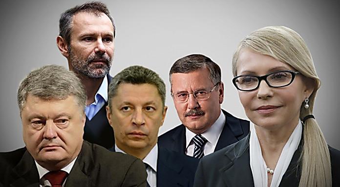 Тимошенко по-прежнему лидирует в президентских рейтингах, но ни один из кандидатов не набирает и 15% голосов