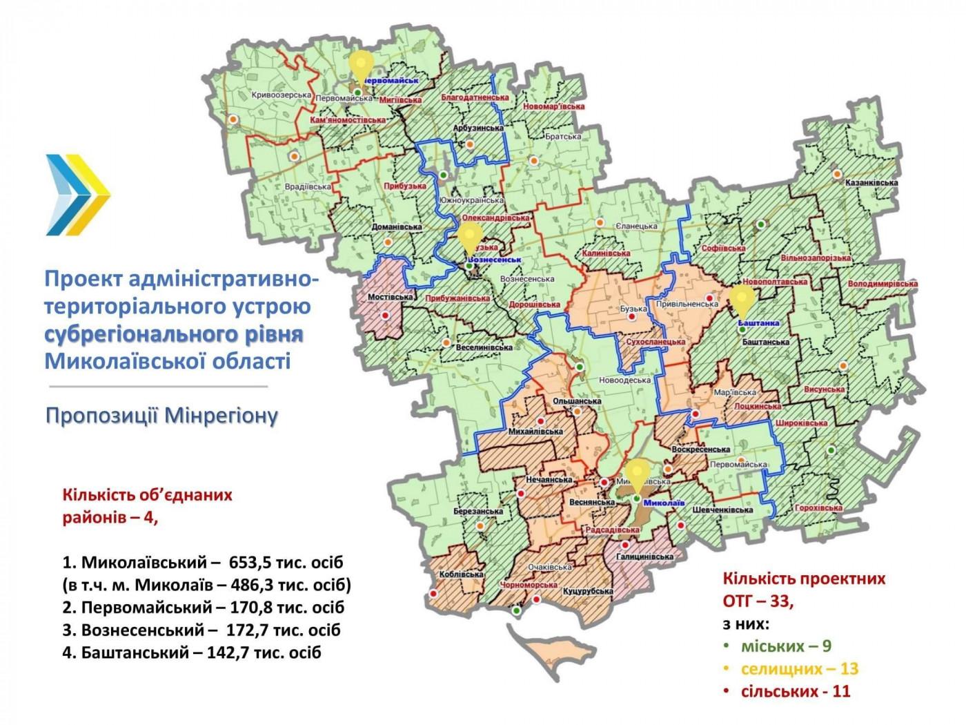 Після реформи у Миколаївській області може залишитися 4 райони
