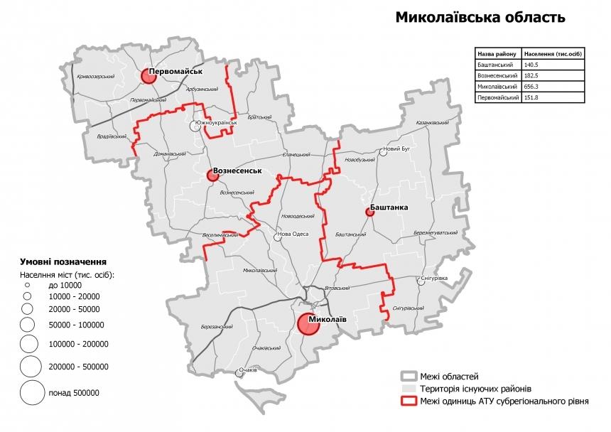 В Николаевской области уволены еще пять глав райгосадминистраций