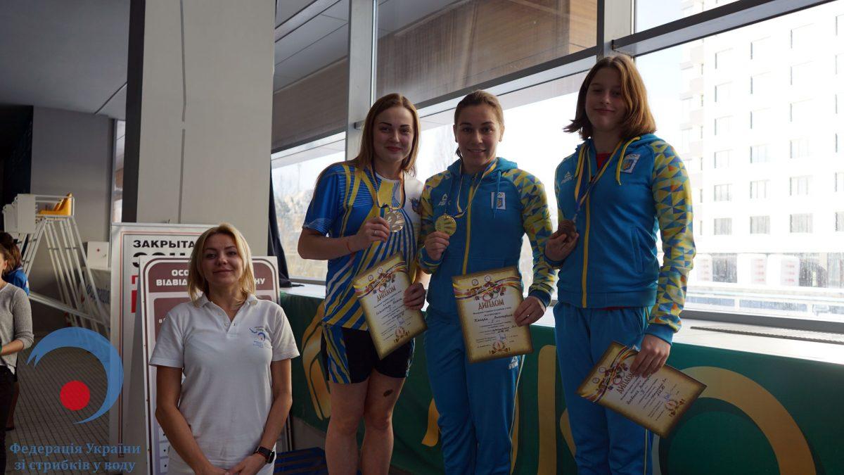 Николаевские пловцы заняли призовые места на чемпионате Украины
